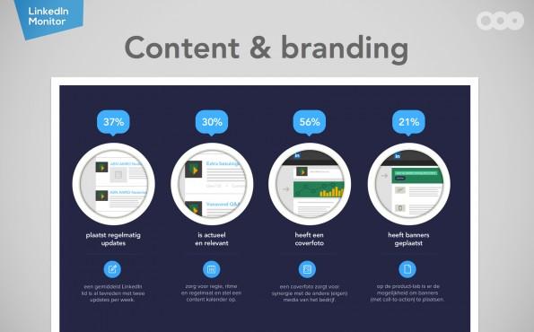 social media promoten linkedin